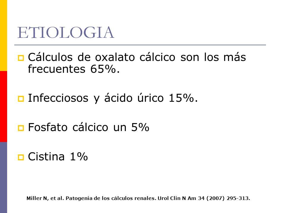 ETIOLOGIA Cálculos de oxalato cálcico son los más frecuentes 65%.