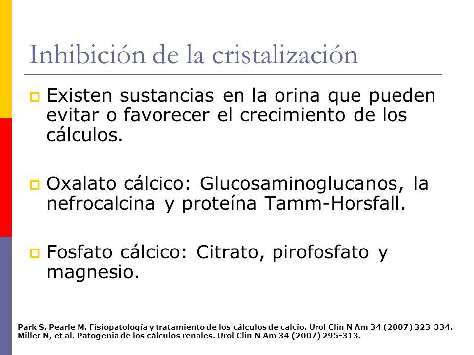 Inhibición de la cristalización