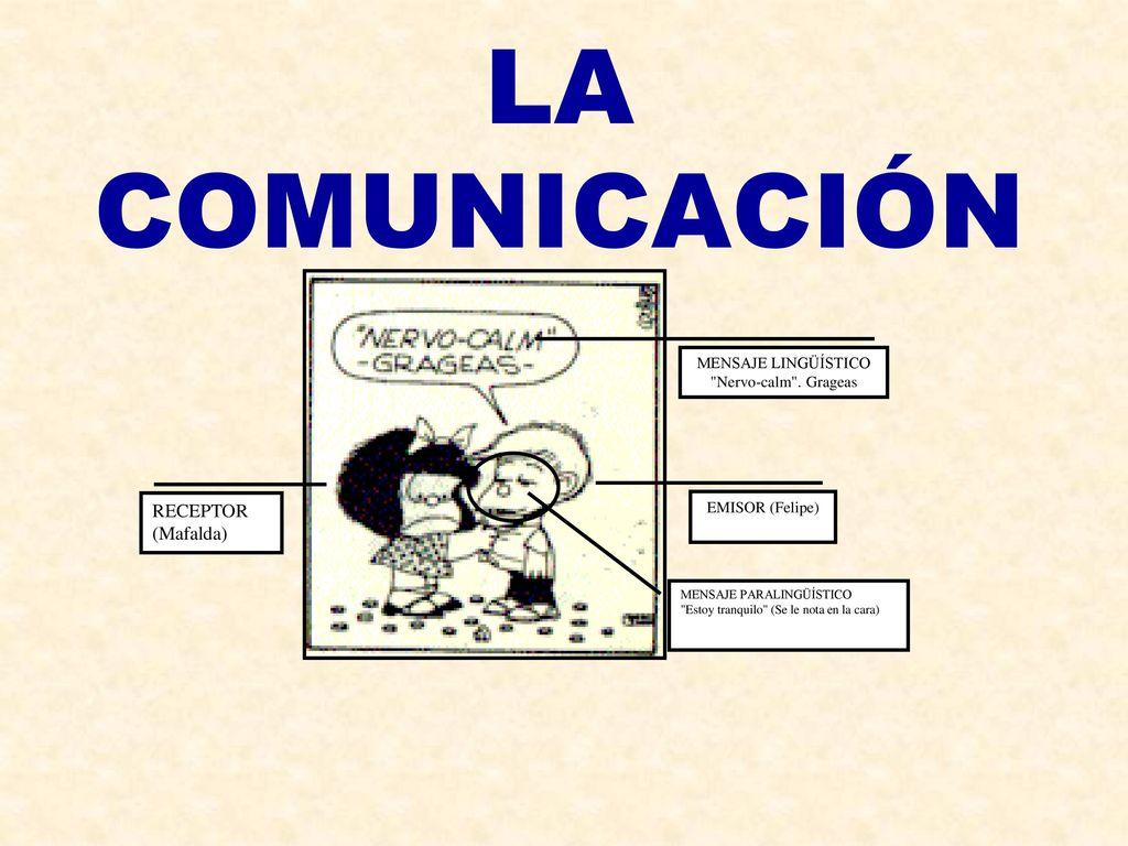 LA COMUNICACIÓN RECEPTOR (Mafalda) MENSAJE LINGÜÍSTICO