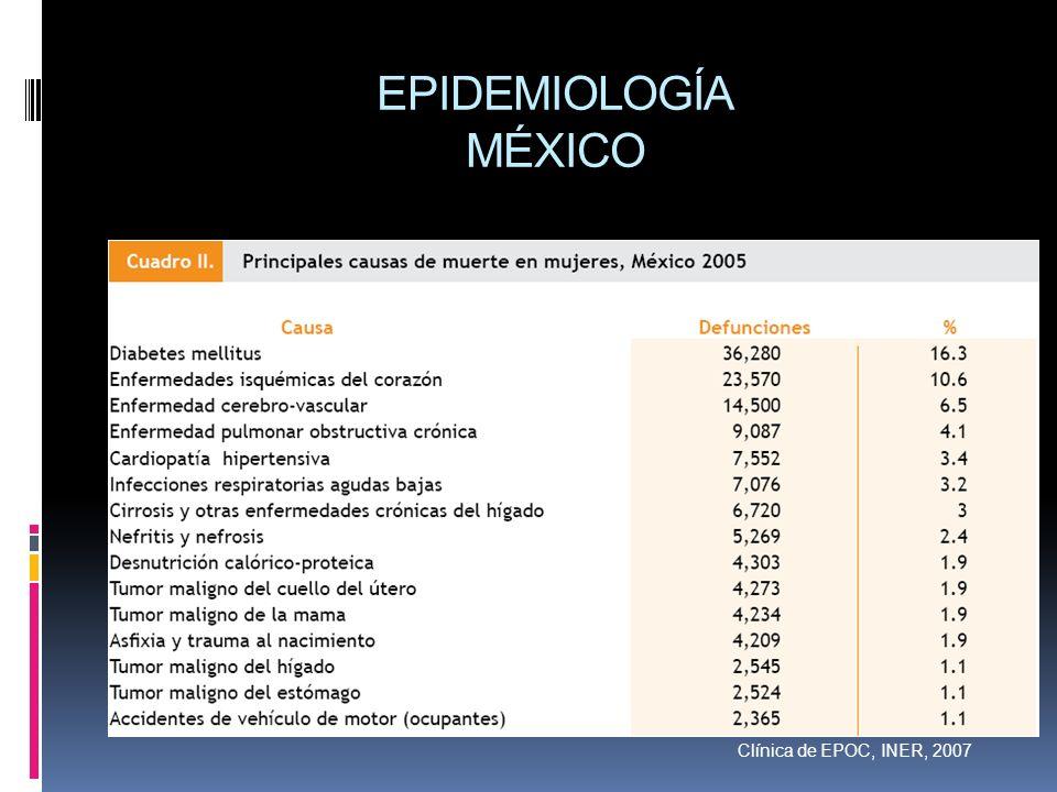EPIDEMIOLOGÍA MÉXICO Clínica de EPOC, INER, 2007
