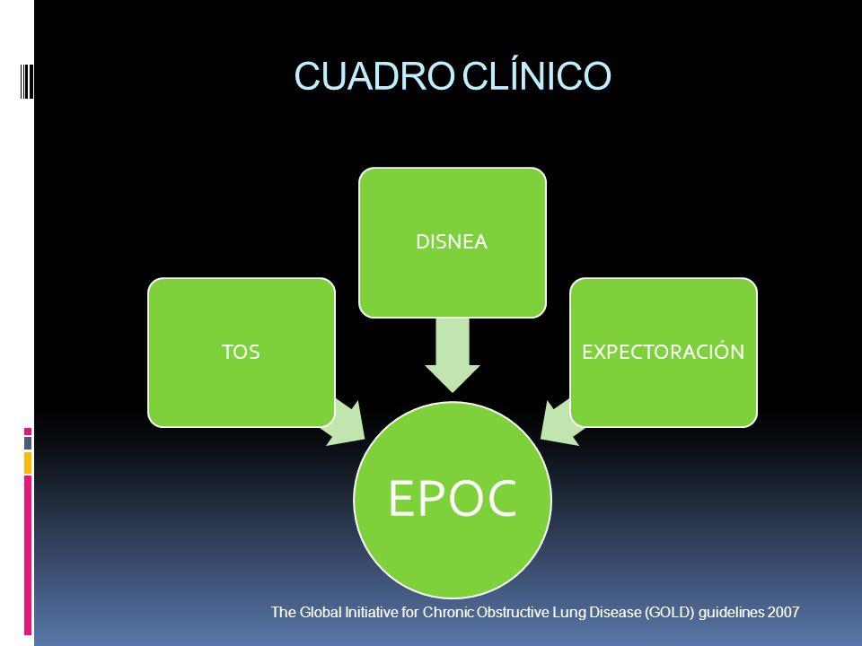 CUADRO CLÍNICO EPOC. TOS. DISNEA. EXPECTORACIÓN.