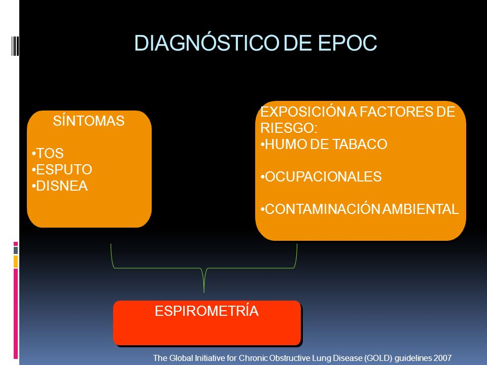 DIAGNÓSTICO DE EPOC EXPOSICIÓN A FACTORES DE RIESGO: SÍNTOMAS