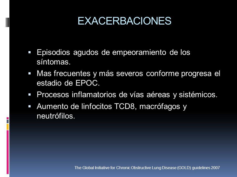 EXACERBACIONES Episodios agudos de empeoramiento de los síntomas.