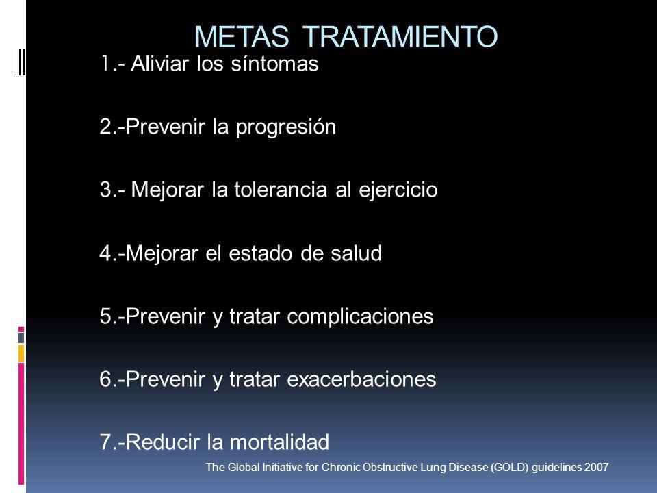 METAS TRATAMIENTO 1.- Aliviar los síntomas 2.-Prevenir la progresión