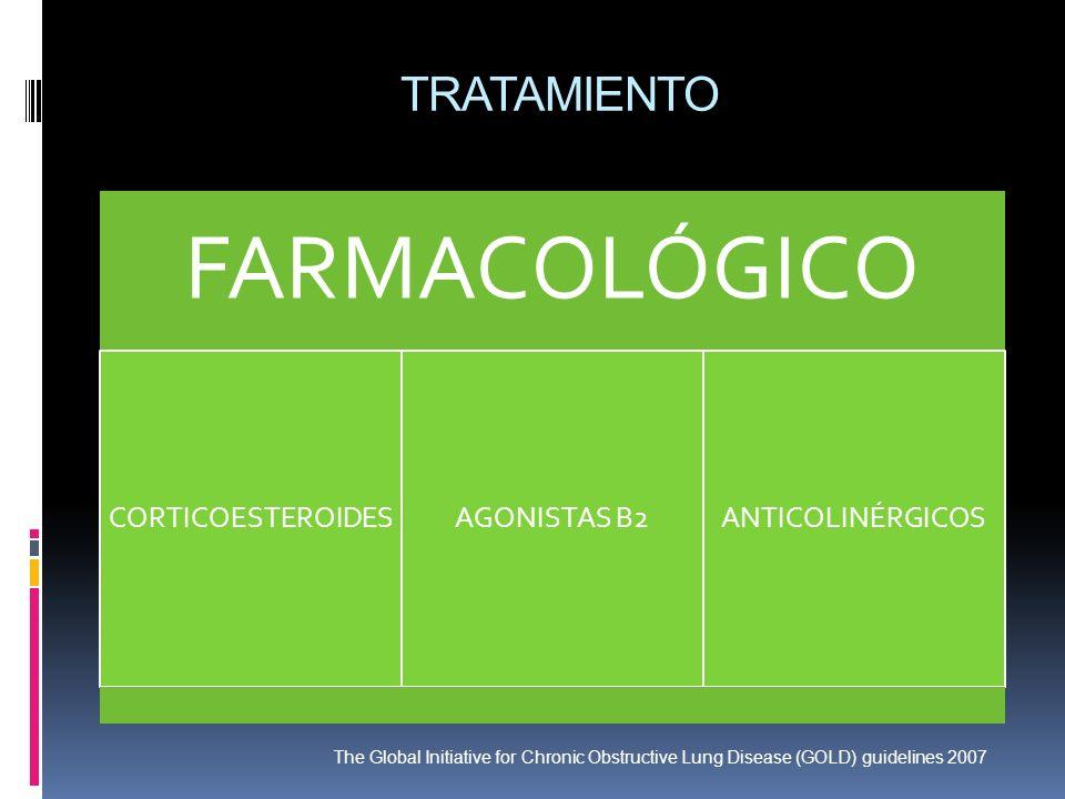 TRATAMIENTO FARMACOLÓGICO. CORTICOESTEROIDES. AGONISTAS B2. ANTICOLINÉRGICOS.