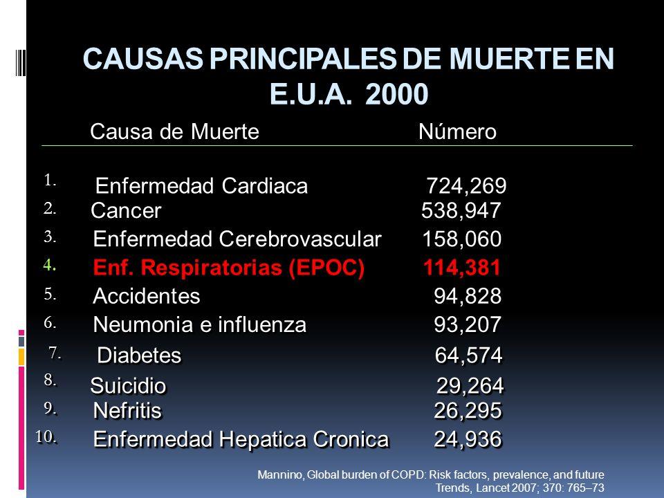 CAUSAS PRINCIPALES DE MUERTE EN E.U.A. 2000