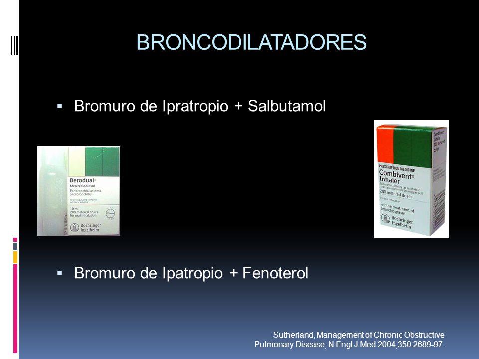BRONCODILATADORES Bromuro de Ipratropio + Salbutamol