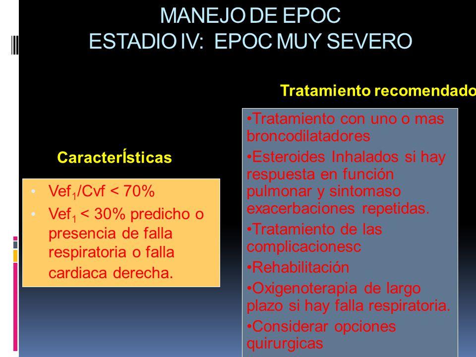 MANEJO DE EPOC ESTADIO IV: EPOC MUY SEVERO