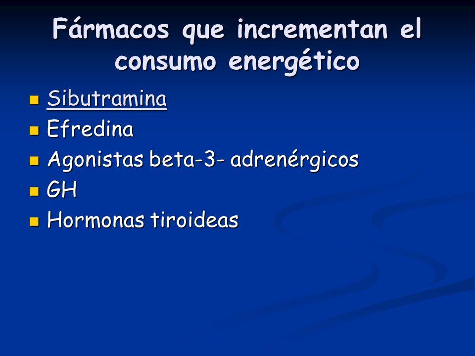 Fármacos que incrementan el consumo energético