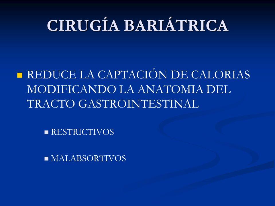 CIRUGÍA BARIÁTRICAREDUCE LA CAPTACIÓN DE CALORIAS MODIFICANDO LA ANATOMIA DEL TRACTO GASTROINTESTINAL.