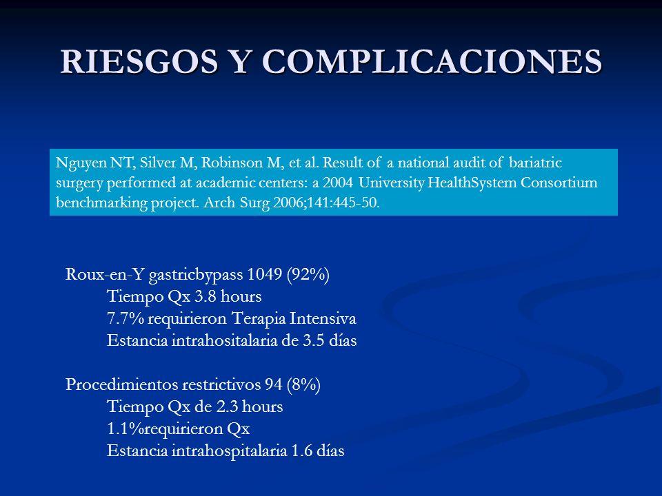 RIESGOS Y COMPLICACIONES