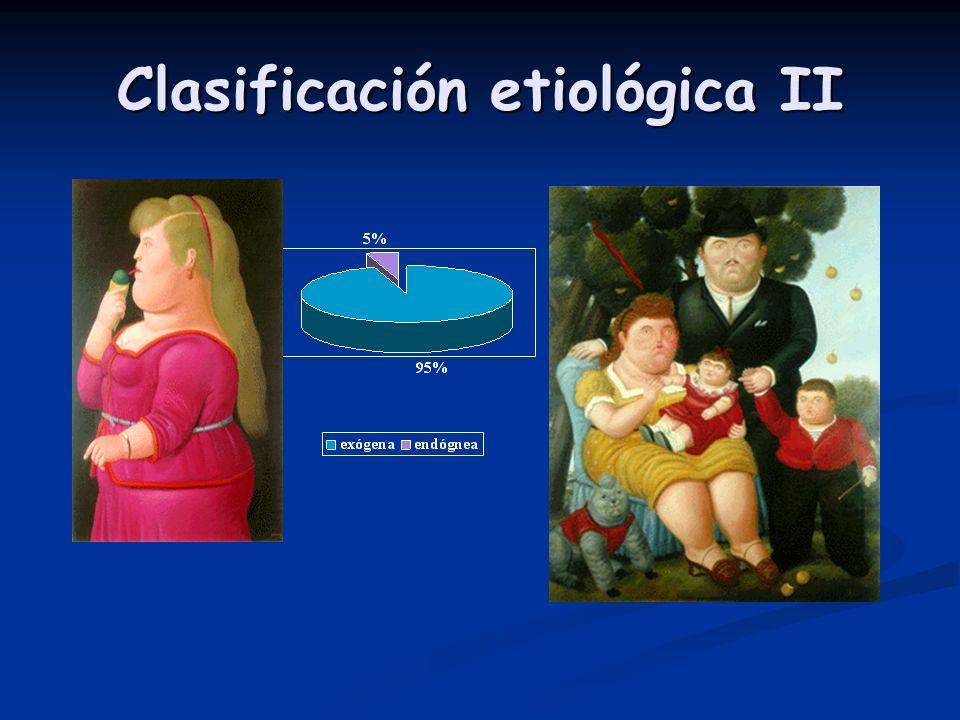 Clasificación etiológica II