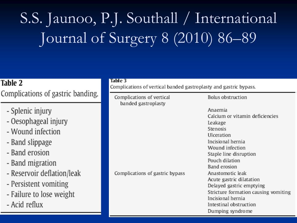 S.S. Jaunoo, P.J. Southall / International Journal of Surgery 8 (2010) 86–89
