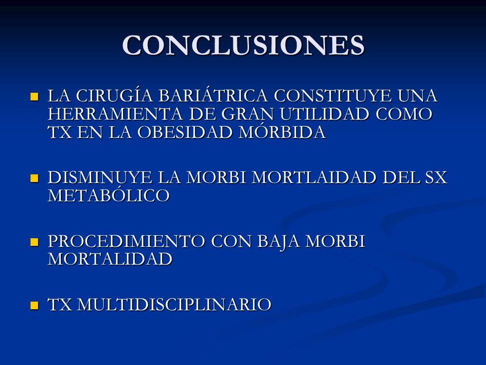 CONCLUSIONESLA CIRUGÍA BARIÁTRICA CONSTITUYE UNA HERRAMIENTA DE GRAN UTILIDAD COMO TX EN LA OBESIDAD MÓRBIDA.