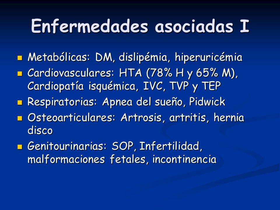 Enfermedades asociadas I