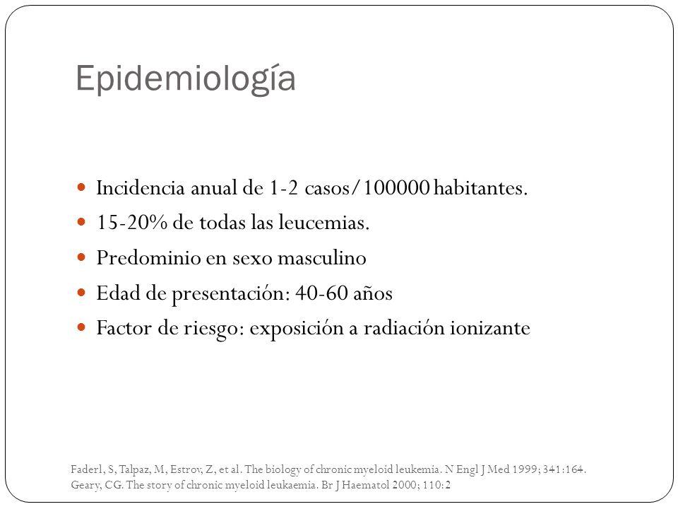 Epidemiología Incidencia anual de 1-2 casos/100000 habitantes.