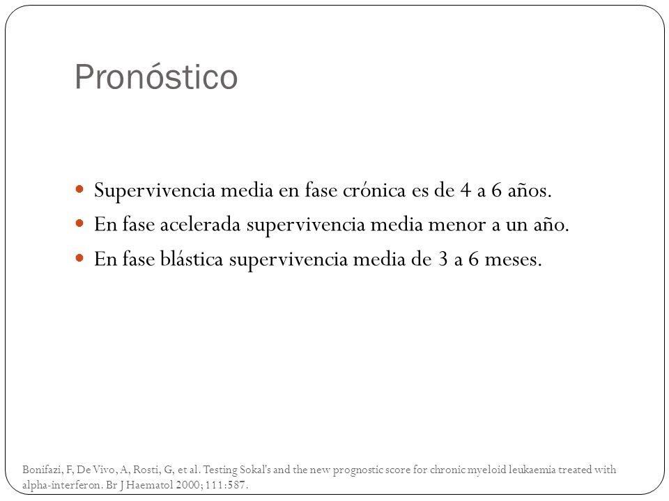 Pronóstico Supervivencia media en fase crónica es de 4 a 6 años.