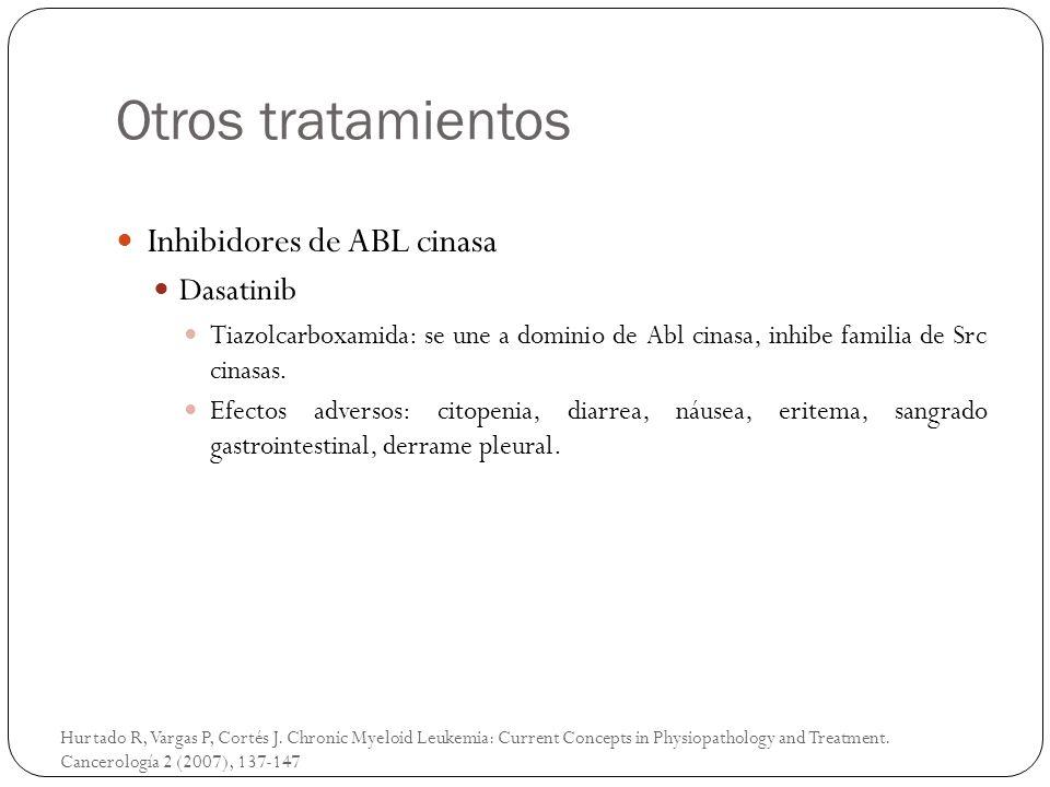 Otros tratamientos Inhibidores de ABL cinasa Dasatinib