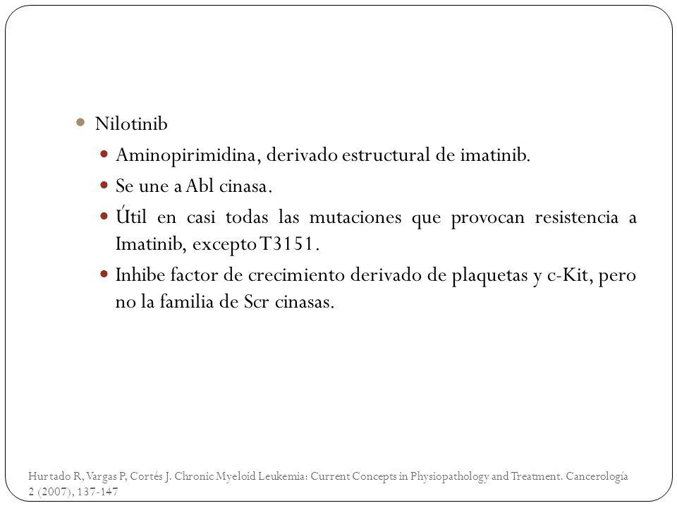 Aminopirimidina, derivado estructural de imatinib.