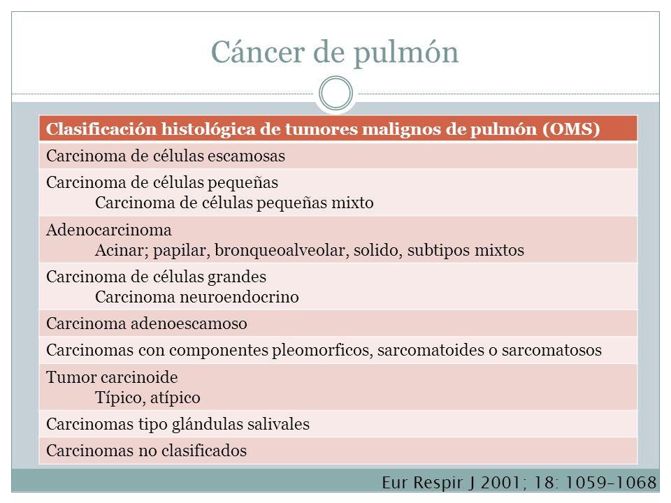 Cáncer de pulmón Clasificación histológica de tumores malignos de pulmón (OMS) Carcinoma de células escamosas.