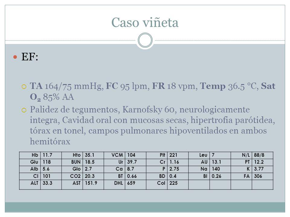 Caso viñeta EF: TA 164/75 mmHg, FC 95 lpm, FR 18 vpm, Temp 36.5 °C, Sat O2 85% AA.