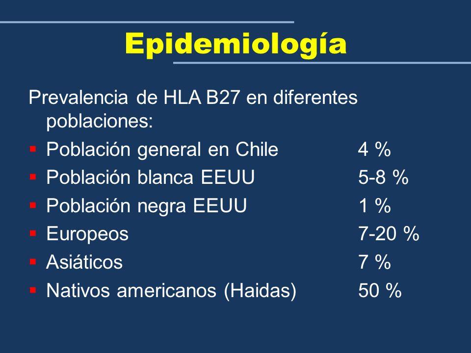 Epidemiología Prevalencia de HLA B27 en diferentes poblaciones: