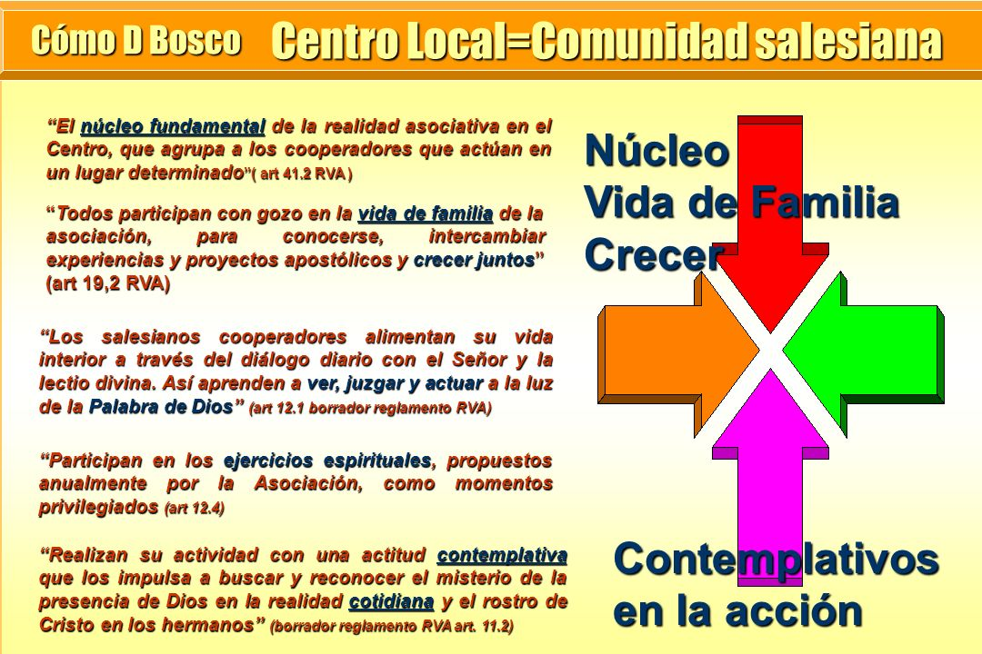 Centro Local=Comunidad salesiana
