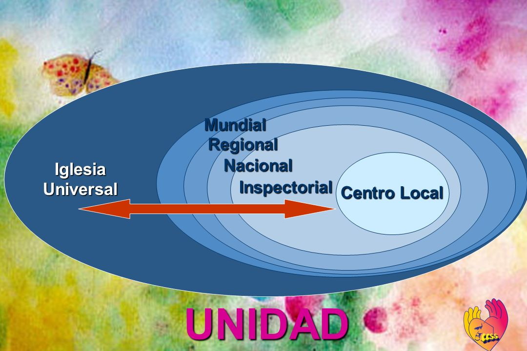 UNIDAD Mundial Regional Nacional Iglesia Universal Inspectorial