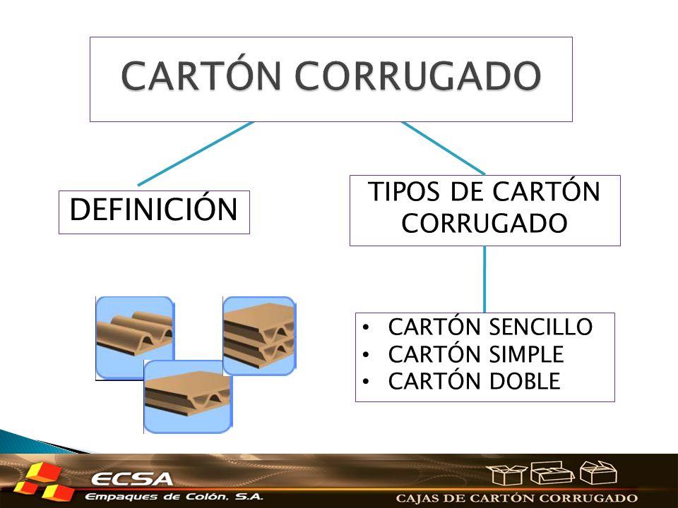 TIPOS DE CARTÓN CORRUGADO