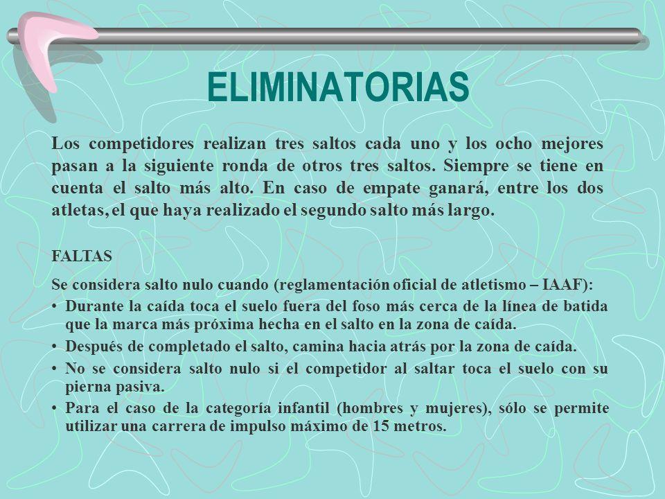 ELIMINATORIAS