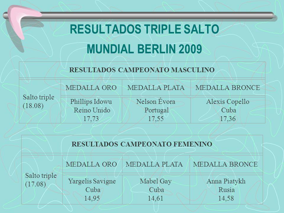 RESULTADOS TRIPLE SALTO MUNDIAL BERLIN 2009