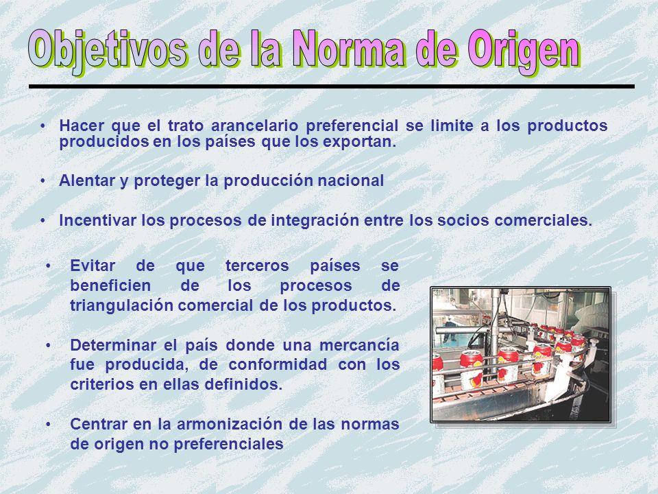 Objetivos de la Norma de Origen