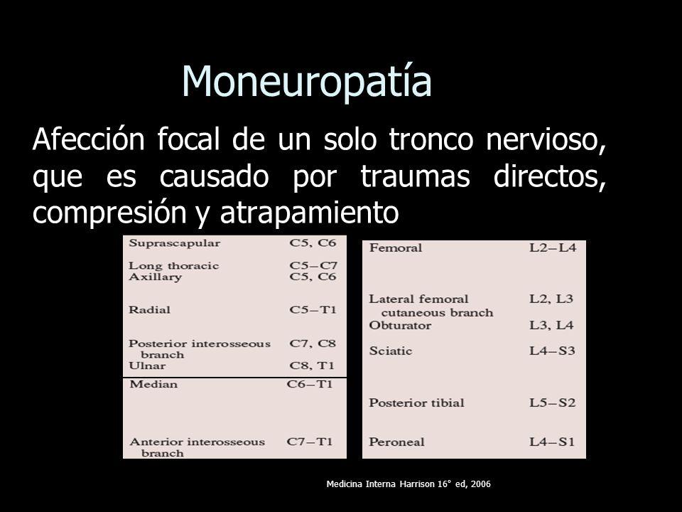 Moneuropatía Afección focal de un solo tronco nervioso, que es causado por traumas directos, compresión y atrapamiento.