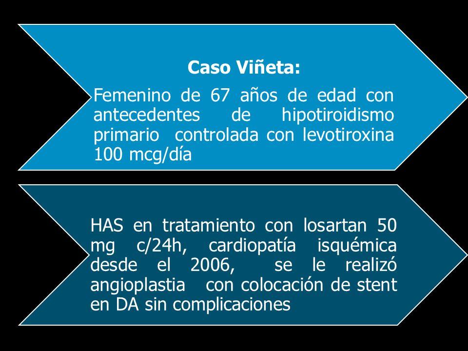 Caso Viñeta:Femenino de 67 años de edad con antecedentes de hipotiroidismo primario controlada con levotiroxina 100 mcg/día.