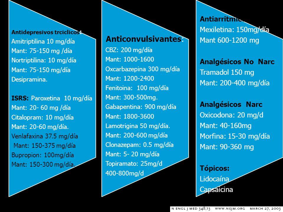 Anticonvulsivantes: Antiarritmicos Mexiletina: 150mg/día