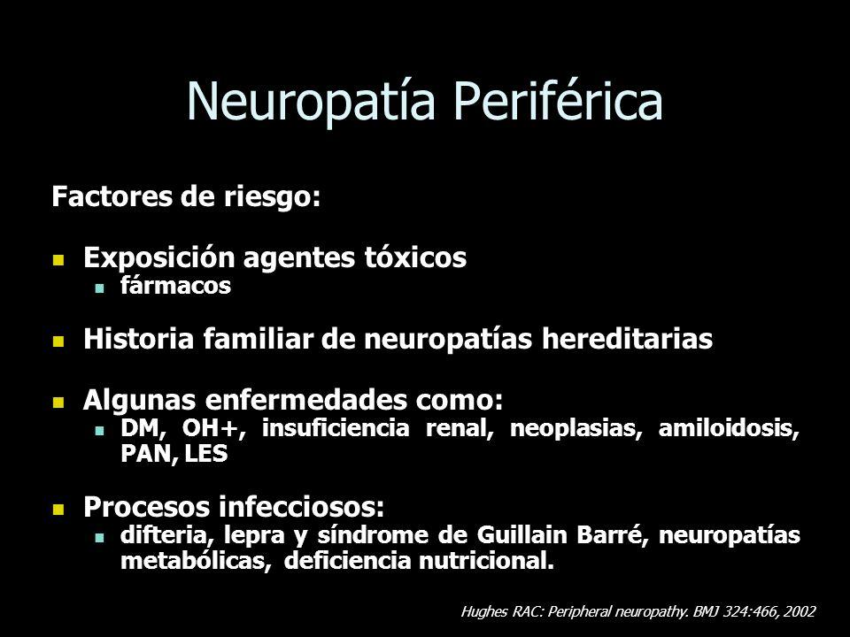 Neuropatía Periférica