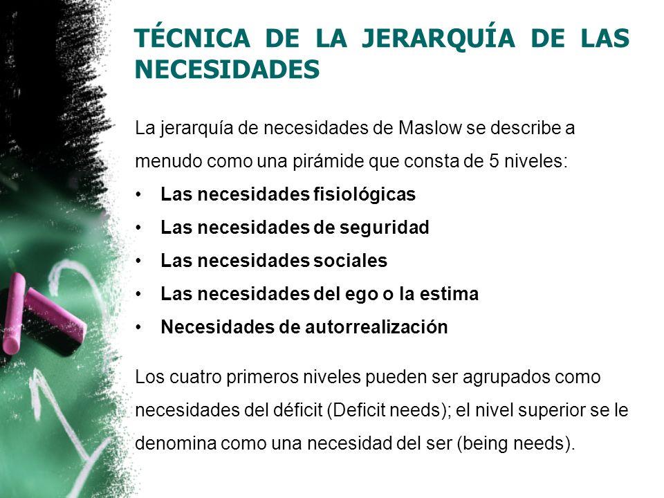 TÉCNICA DE LA JERARQUÍA DE LAS NECESIDADES