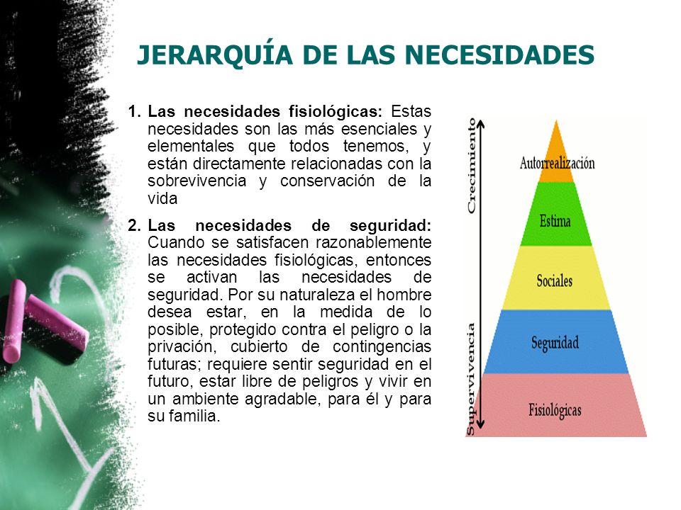 JERARQUÍA DE LAS NECESIDADES