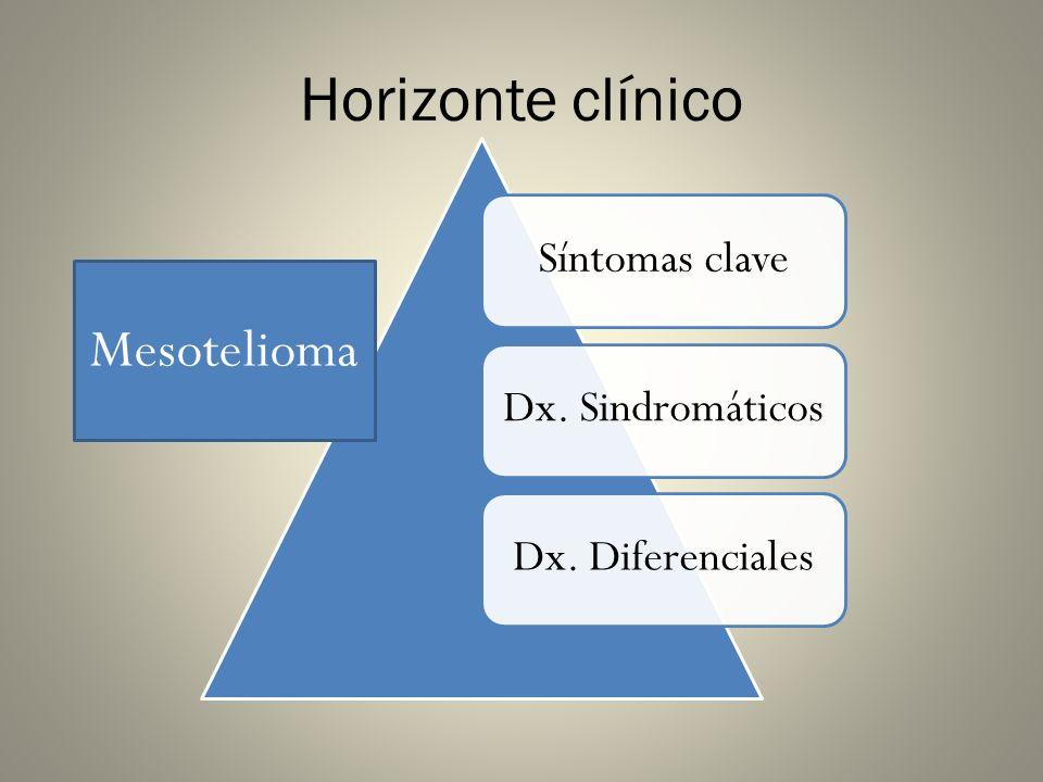 Horizonte clínico Mesotelioma Síntomas clave Dx. Sindromáticos