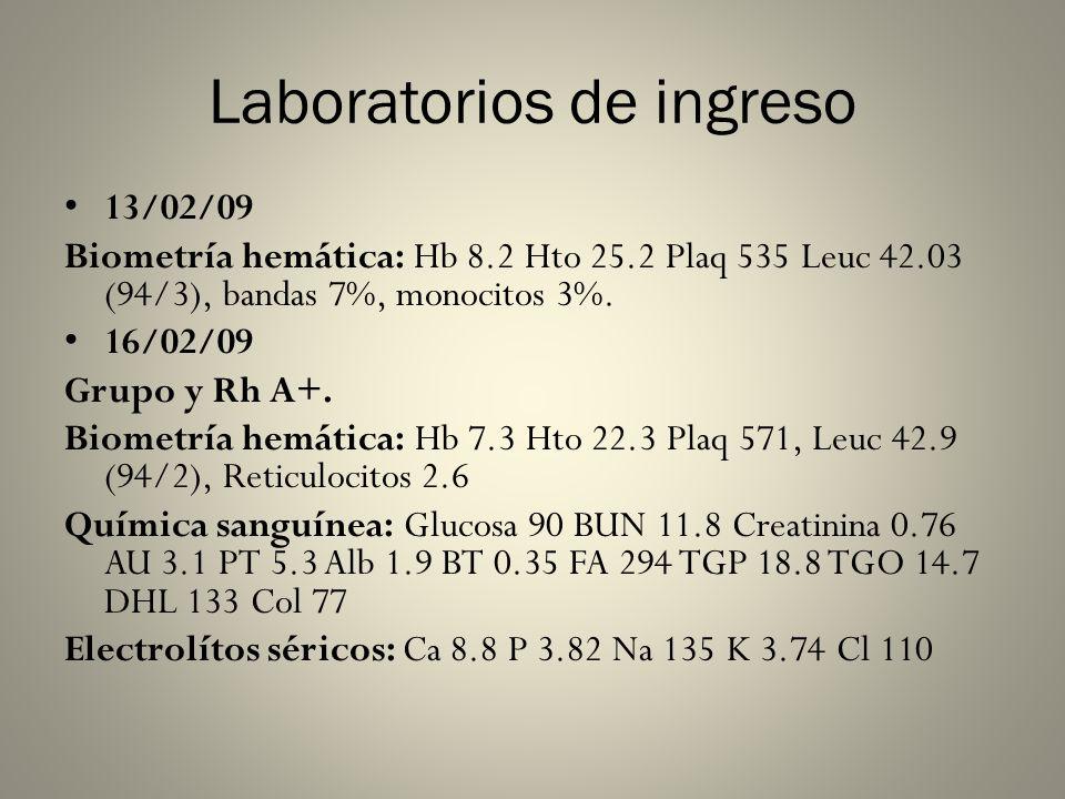 Laboratorios de ingreso