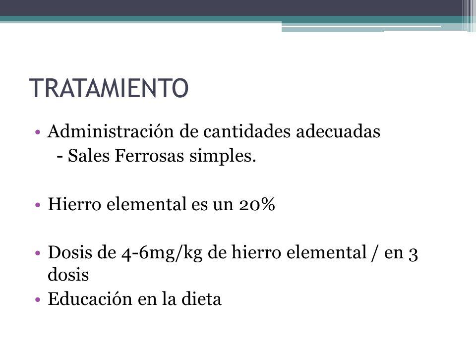 TRATAMIENTO Administración de cantidades adecuadas