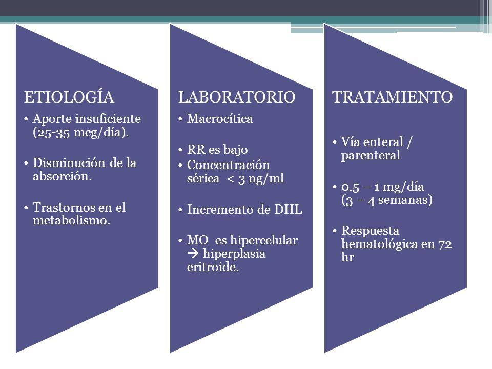 Concentración normal: 5-20 ng/ml