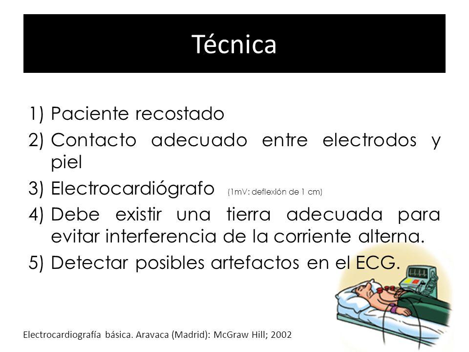 Técnica Paciente recostado Contacto adecuado entre electrodos y piel