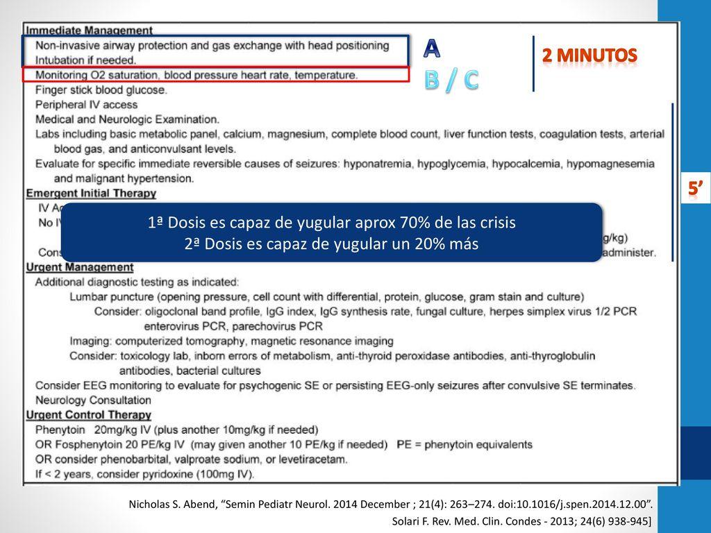 Status epil ptico en el servicio de urgencia ppt descargar for Rev diez minutos