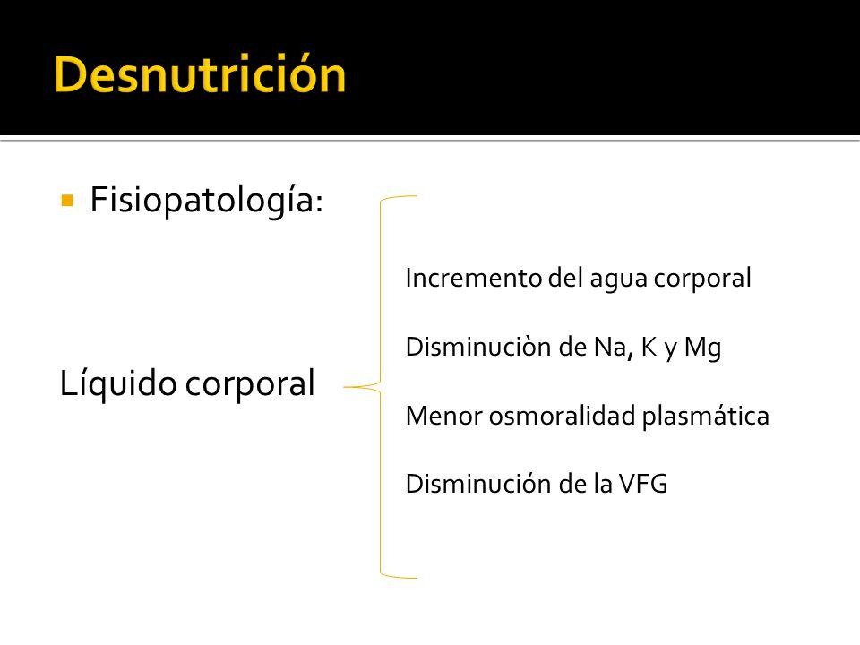 Desnutrición Fisiopatología: Líquido corporal