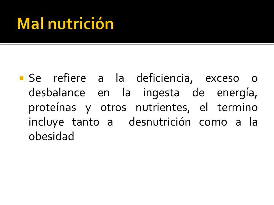 Mal nutrición
