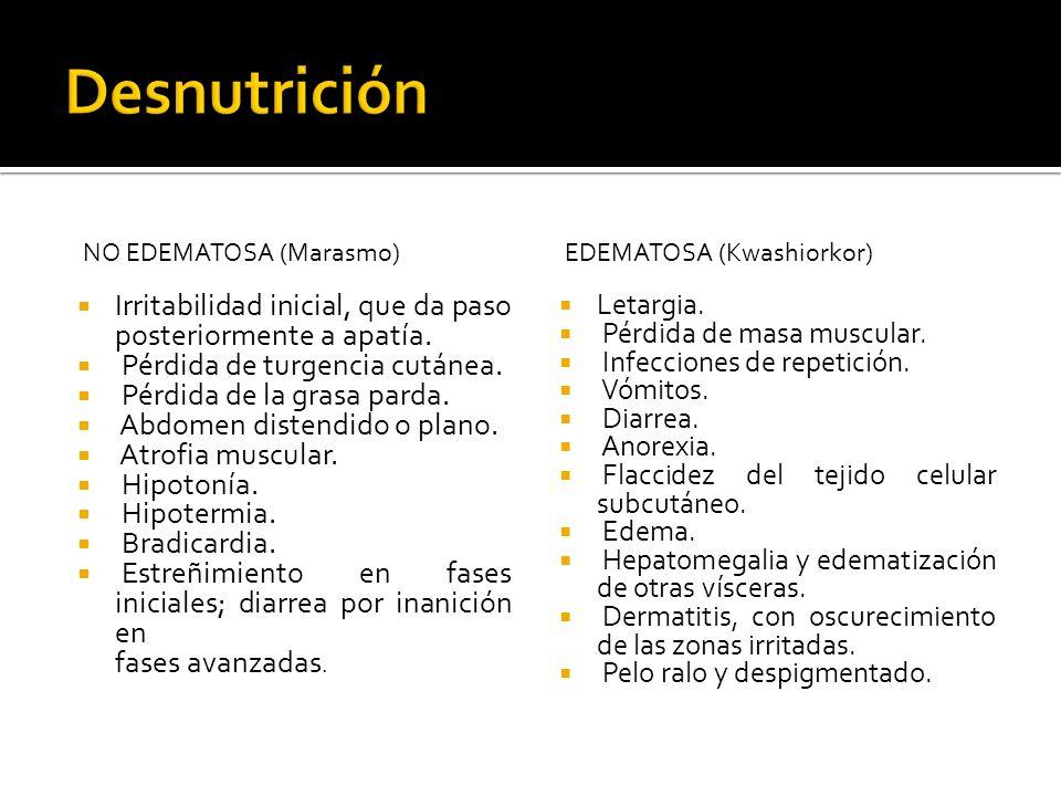 Desnutrición NO EDEMATOSA (Marasmo) Irritabilidad inicial, que da paso posteriormente a apatía. Pérdida de turgencia cutánea.