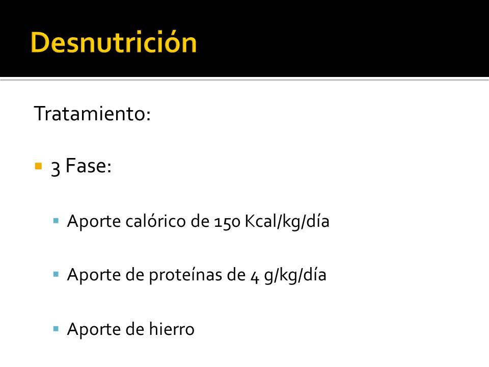 Desnutrición Tratamiento: 3 Fase: Aporte calórico de 150 Kcal/kg/día