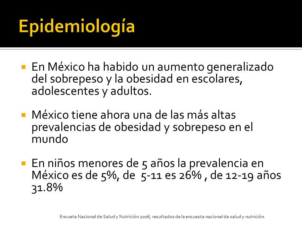 EpidemiologíaEn México ha habido un aumento generalizado del sobrepeso y la obesidad en escolares, adolescentes y adultos.