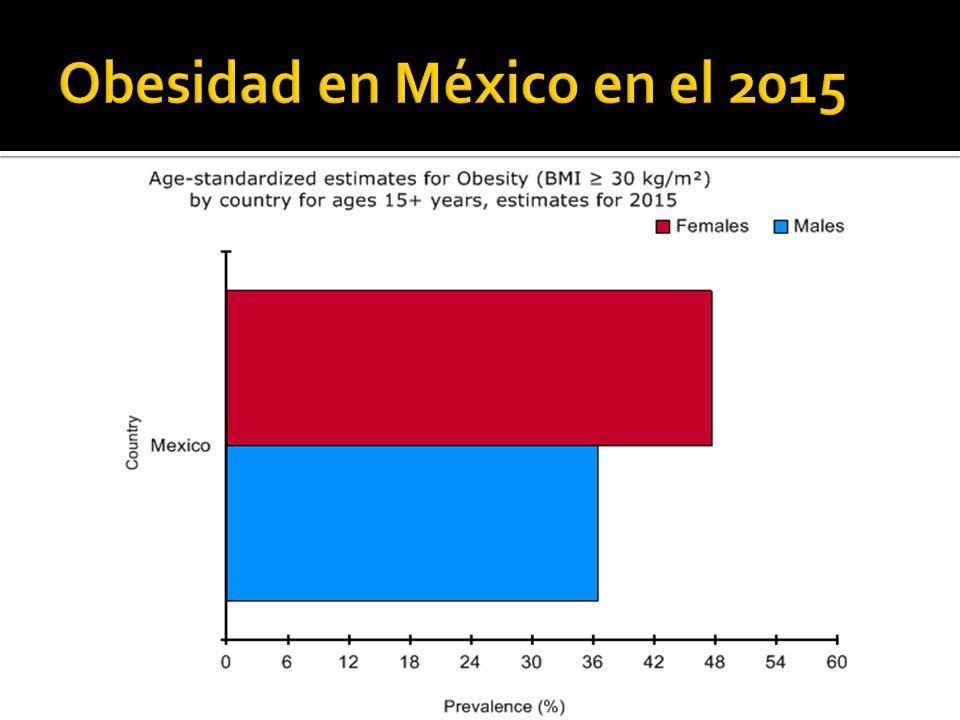 Obesidad en México en el 2015